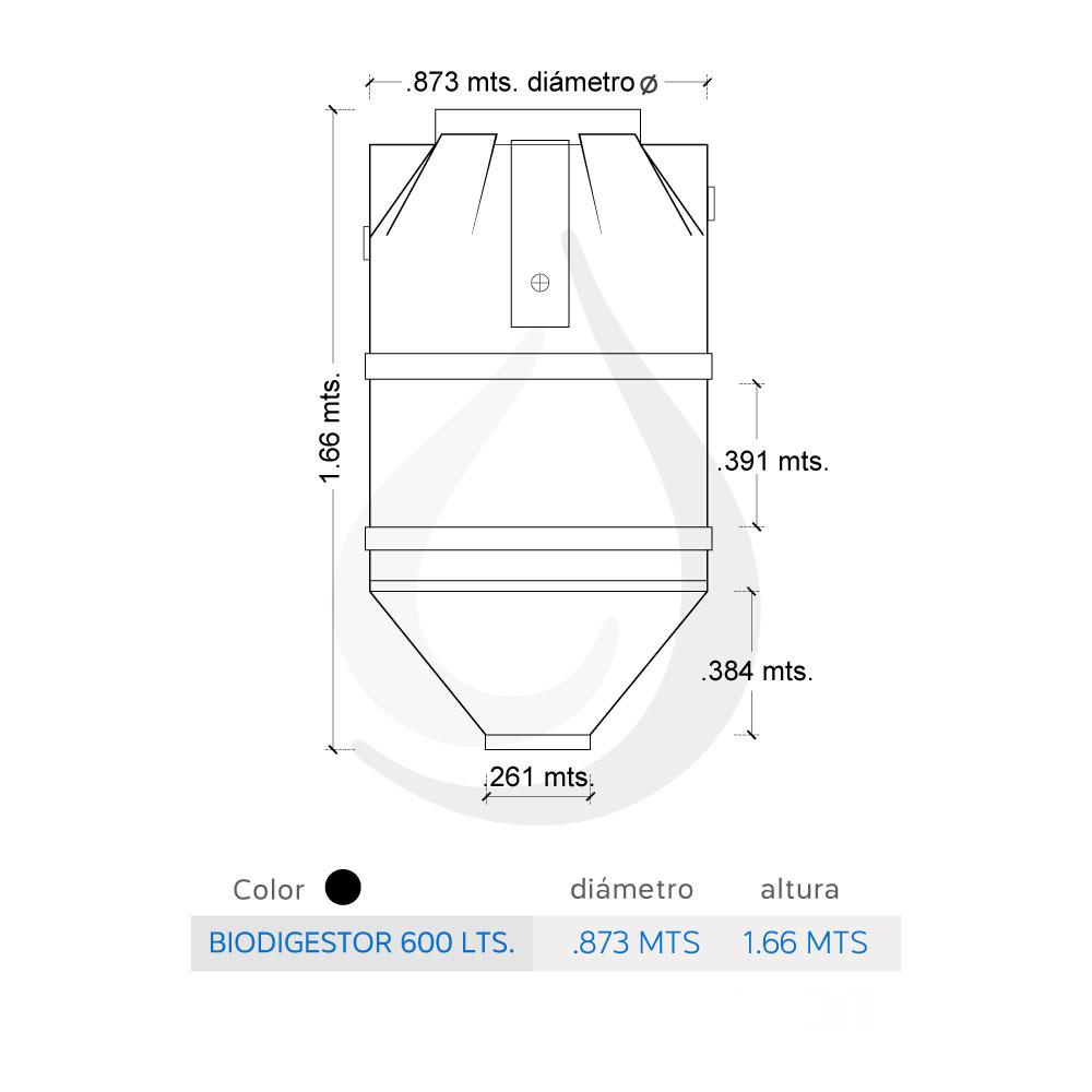 Biodigestor Tecnotanques 600 litros Imagen